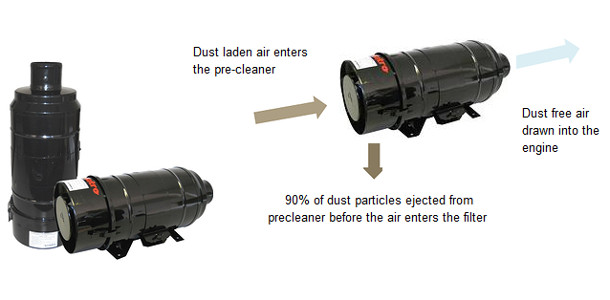 udf-filtration-4